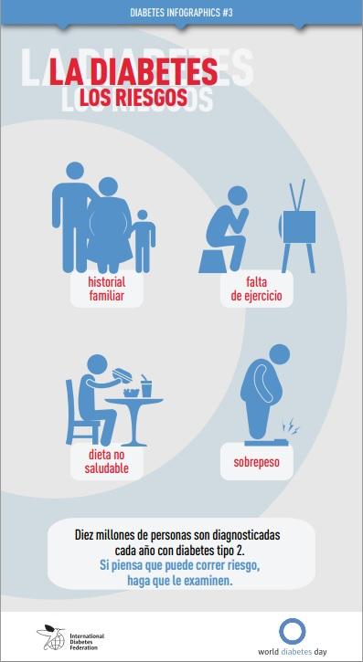 diabetes riesgos