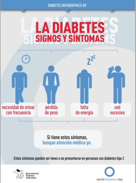 Diabetes signos y síntomas